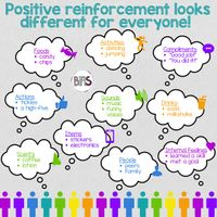 Positive Reinforcement Blog Post and Free Printable