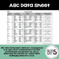 ABC Data Sheet FREEBIE