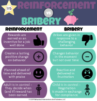 Reinforcement vs. Bribery Free Infographic
