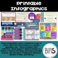 FREE Infographics via BIAS Behavioral Community