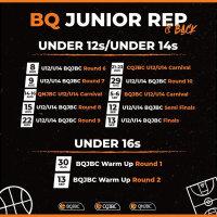 BQ Junior Rep Returns