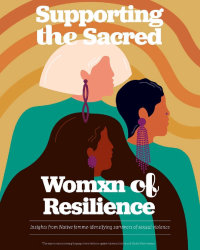 UIHI   Supporting the Sacred: Womxn of Resilience